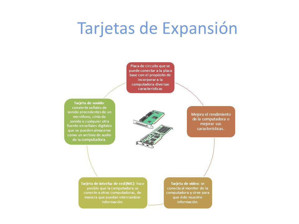 Tarjetas de Expansión Placa de circuito que se puede conectar a la placa base con el propósito de incorporar a la computadora diversas características