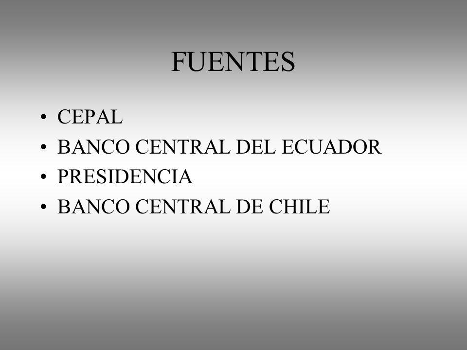 FUENTES CEPAL BANCO CENTRAL DEL ECUADOR PRESIDENCIA BANCO CENTRAL DE CHILE