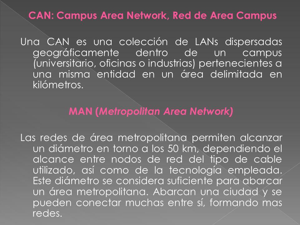 CAN: Campus Area Network, Red de Area Campus Una CAN es una colección de LANs dispersadas geográficamente dentro de un campus (universitario, oficinas o industrias) pertenecientes a una misma entidad en un área delimitada en kilómetros.