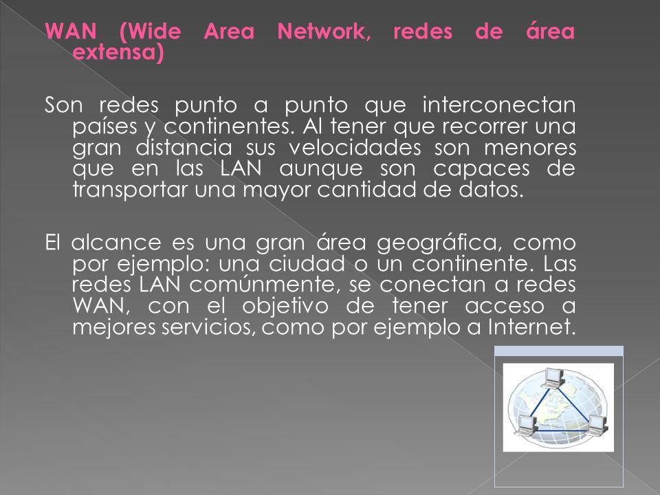 WAN (Wide Area Network, redes de área extensa) Son redes punto a punto que interconectan países y continentes.
