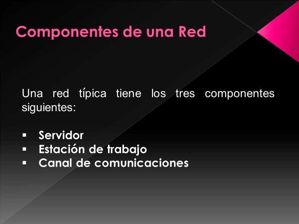 Una red t í pica tiene los tres componentes siguientes: Servidor Estación de trabajo Canal de comunicaciones