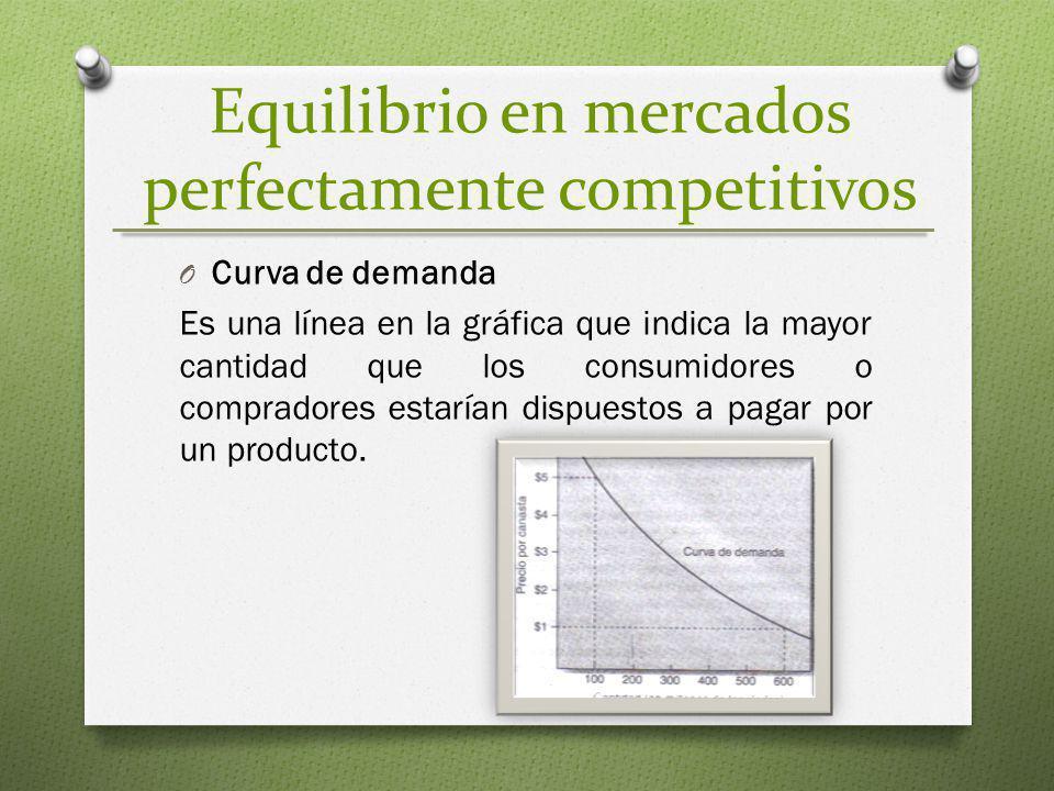 Equilibrio en mercados perfectamente competitivos O Curva de demanda Es una línea en la gráfica que indica la mayor cantidad que los consumidores o co