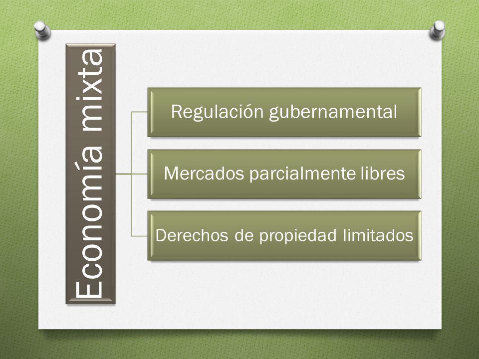 Economía mixta Regulación gubernamental Mercados parcialmente libres Derechos de propiedad limitados