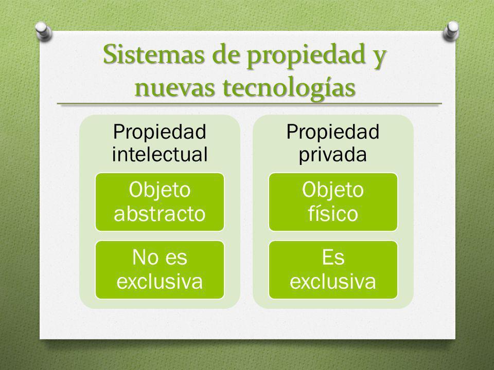 Sistemas de propiedad y nuevas tecnologías Propiedad intelectual Objeto abstracto No es exclusiva Propiedad privada Objeto físico Es exclusiva