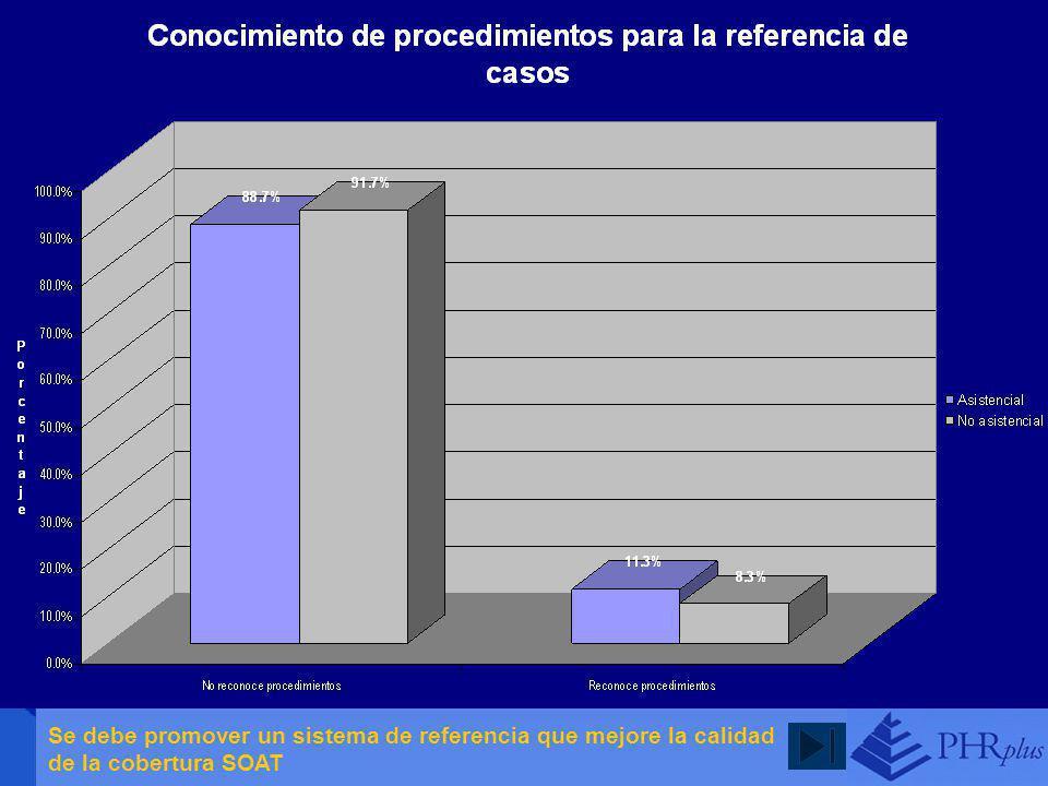 Se debe promover un sistema de referencia que mejore la calidad de la cobertura SOAT