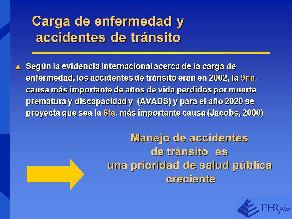 Según la evidencia internacional acerca de la carga de enfermedad, los accidentes de tránsito eran en 2002, la 9na.