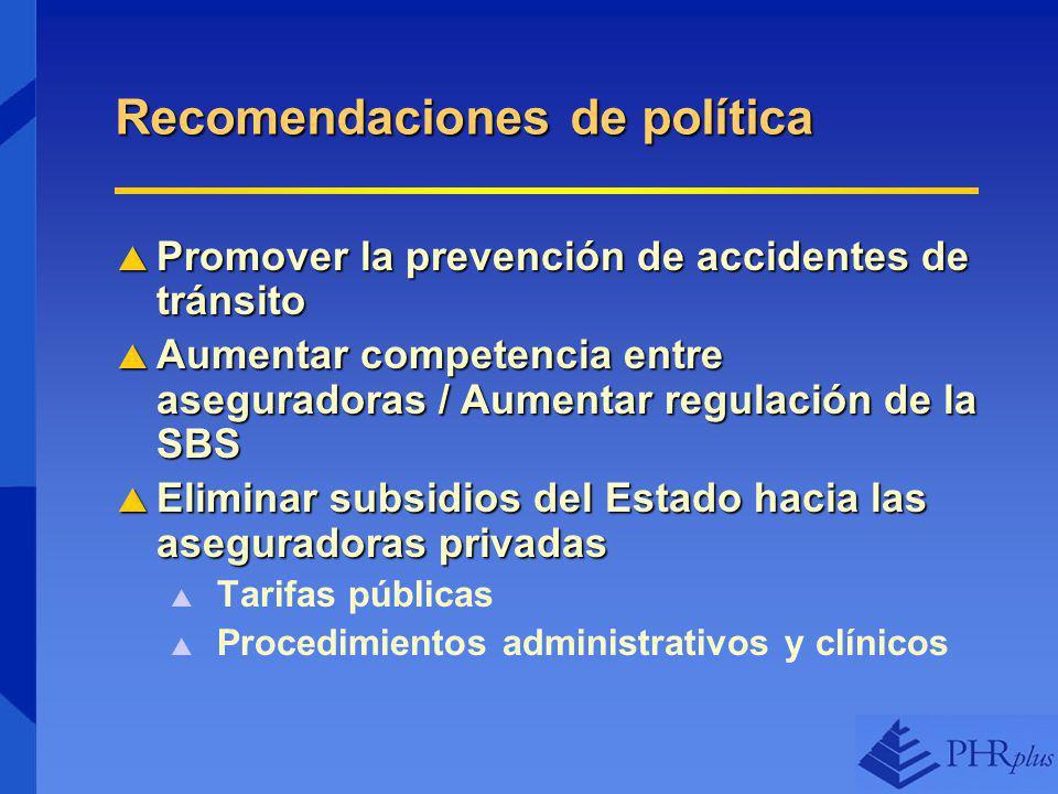 Recomendaciones de política Promover la prevención de accidentes de tránsito Promover la prevención de accidentes de tránsito Aumentar competencia entre aseguradoras / Aumentar regulación de la SBS Aumentar competencia entre aseguradoras / Aumentar regulación de la SBS Eliminar subsidios del Estado hacia las aseguradoras privadas Eliminar subsidios del Estado hacia las aseguradoras privadas Tarifas públicas Procedimientos administrativos y clínicos