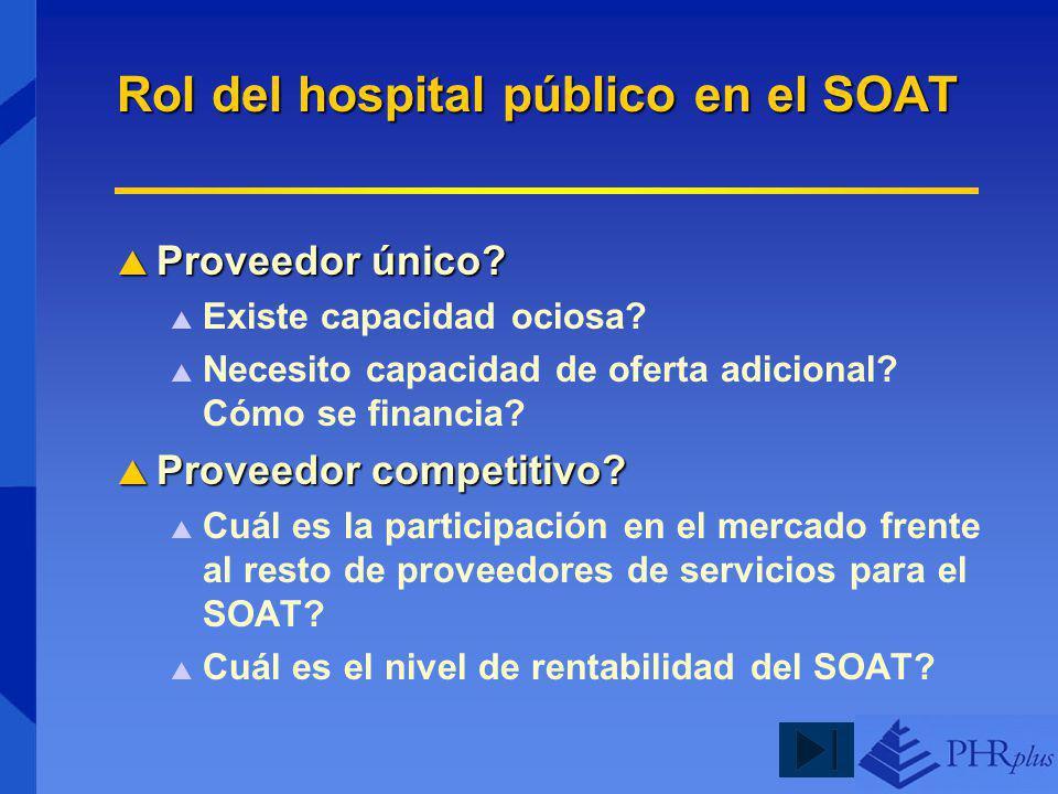 Rol del hospital público en el SOAT Proveedor único.