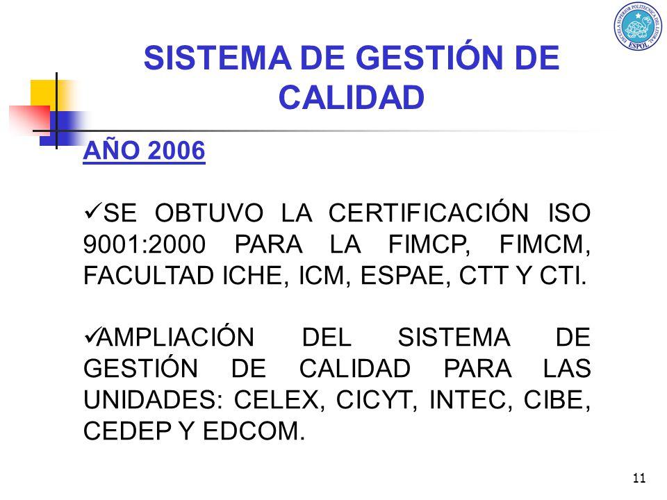 11 AÑO 2006 SE OBTUVO LA CERTIFICACIÓN ISO 9001:2000 PARA LA FIMCP, FIMCM, FACULTAD ICHE, ICM, ESPAE, CTT Y CTI. AMPLIACIÓN DEL SISTEMA DE GESTIÓN DE