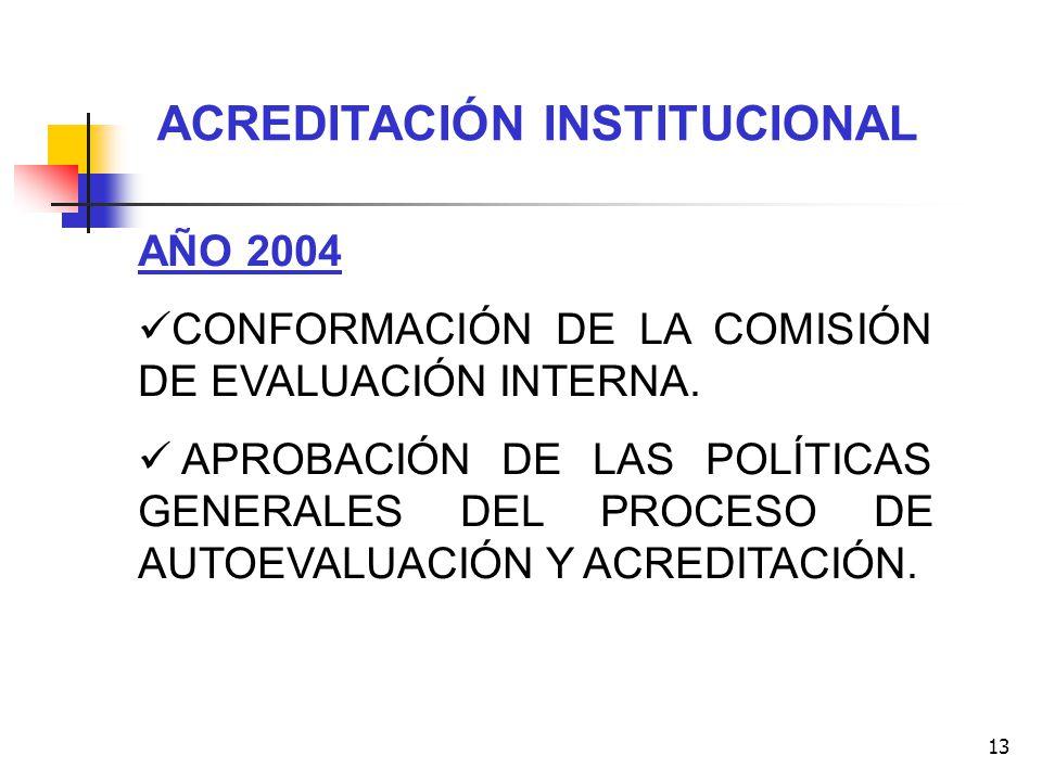 13 ACREDITACIÓN INSTITUCIONAL AÑO 2004 CONFORMACIÓN DE LA COMISIÓN DE EVALUACIÓN INTERNA. APROBACIÓN DE LAS POLÍTICAS GENERALES DEL PROCESO DE AUTOEVA