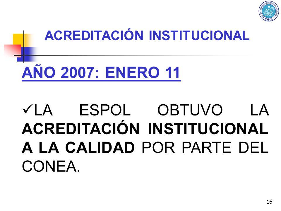 16 AÑO 2007: ENERO 11 LA ESPOL OBTUVO LA ACREDITACIÓN INSTITUCIONAL A LA CALIDAD POR PARTE DEL CONEA. ACREDITACIÓN INSTITUCIONAL