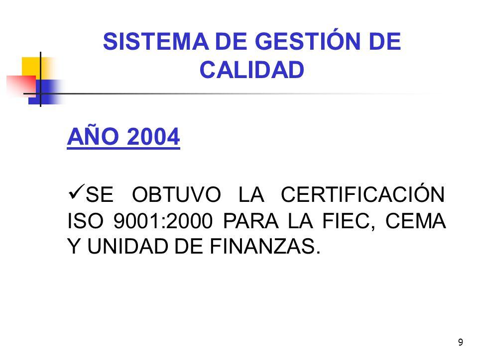 9 SISTEMA DE GESTIÓN DE CALIDAD AÑO 2004 SE OBTUVO LA CERTIFICACIÓN ISO 9001:2000 PARA LA FIEC, CEMA Y UNIDAD DE FINANZAS.