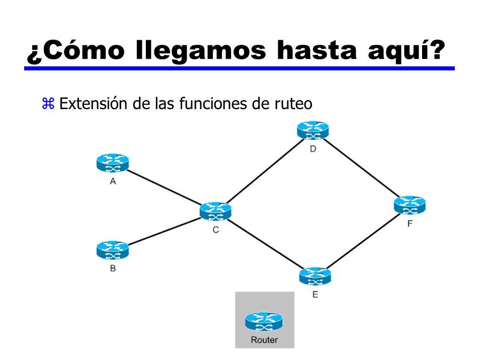 ¿Cómo llegamos hasta aquí? zExtensión de las funciones de ruteo MPLS - Orígenes