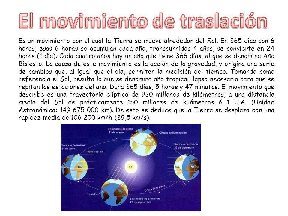 Es un movimiento por el cual la Tierra se mueve alrededor del Sol.
