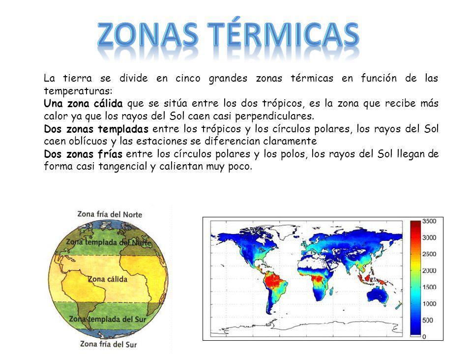 La tierra se divide en cinco grandes zonas térmicas en función de las temperaturas: Una zona cálida que se sitúa entre los dos trópicos, es la zona que recibe más calor ya que los rayos del Sol caen casi perpendiculares.