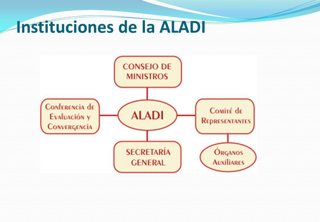 Instituciones de la ALADI