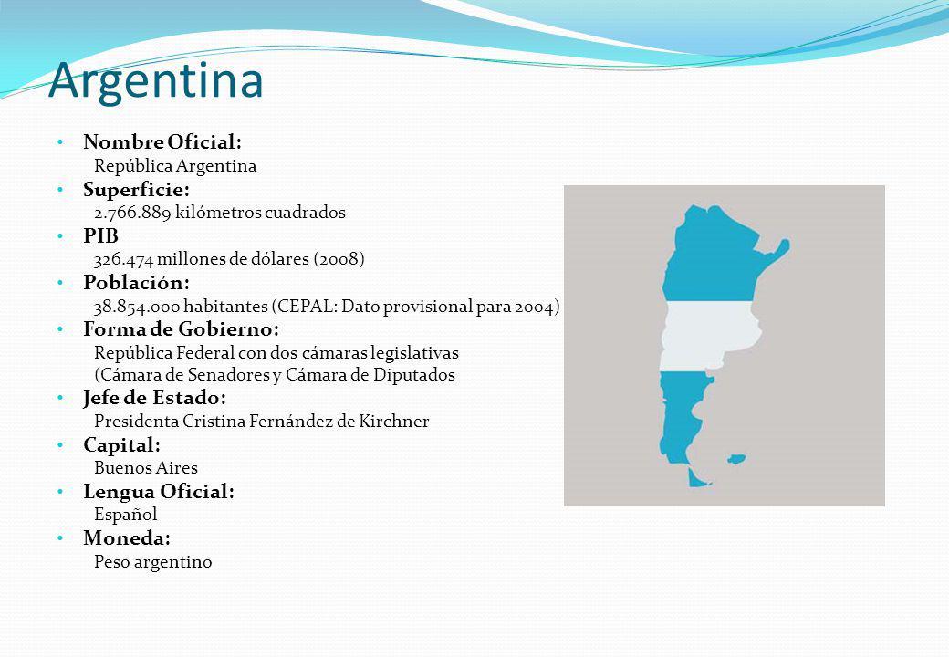 Argentina Nombre Oficial: República Argentina Superficie: 2.766.889 kilómetros cuadrados PIB 326.474 millones de dólares (2008) Población: 38.854.000
