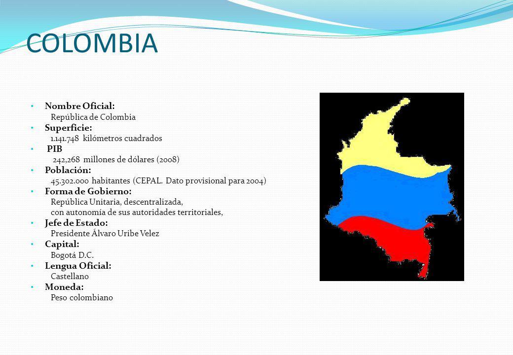 COLOMBIA Nombre Oficial: República de Colombia Superficie: 1.141.748 kilómetros cuadrados PIB 242,268 millones de dólares (2008) Población: 45.302.000