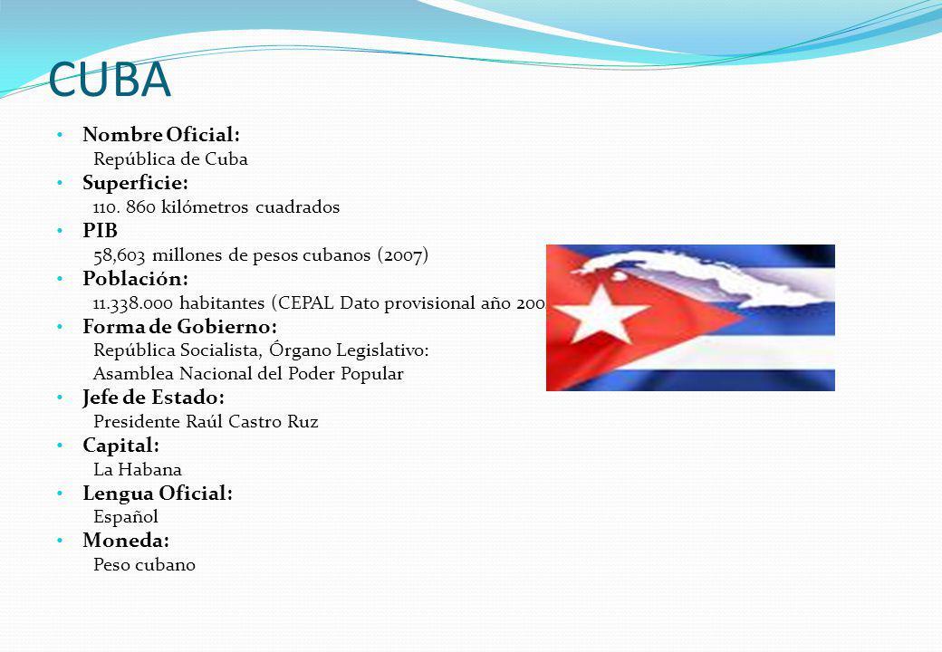 CUBA Nombre Oficial: República de Cuba Superficie: 110. 860 kilómetros cuadrados PIB 58,603 millones de pesos cubanos (2007) Población: 11.338.000 hab