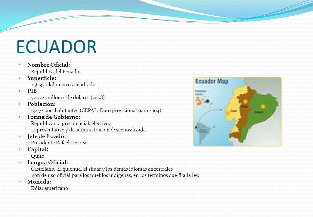 ECUADOR Nombre Oficial: República del Ecuador Superficie: 256.370 kilómetros cuadrados PIB 52.722 millones de dólares (2008) Población: 13.572.000 hab