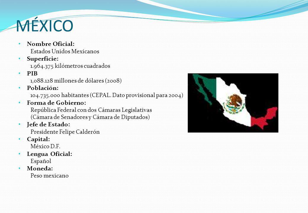 MÉXICO Nombre Oficial: Estados Unidos Mexicanos Superficie: 1.964.375 kilómetros cuadrados PIB 1,088.128 millones de dólares (2008) Población: 104.735