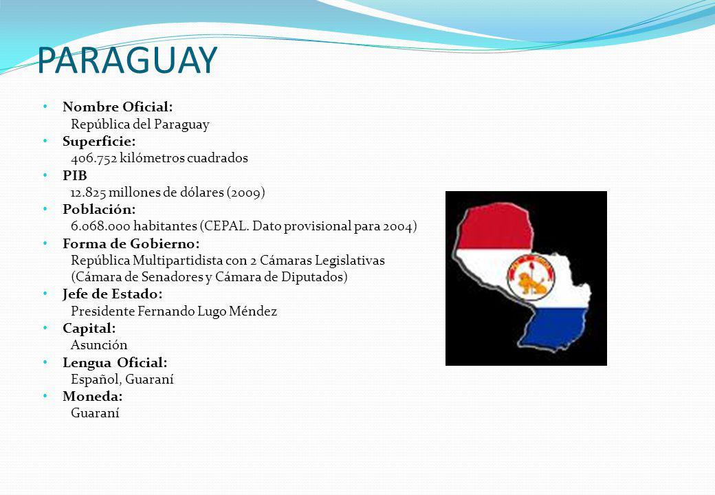 PARAGUAY Nombre Oficial: República del Paraguay Superficie: 406.752 kilómetros cuadrados PIB 12.825 millones de dólares (2009) Población: 6.068.000 ha