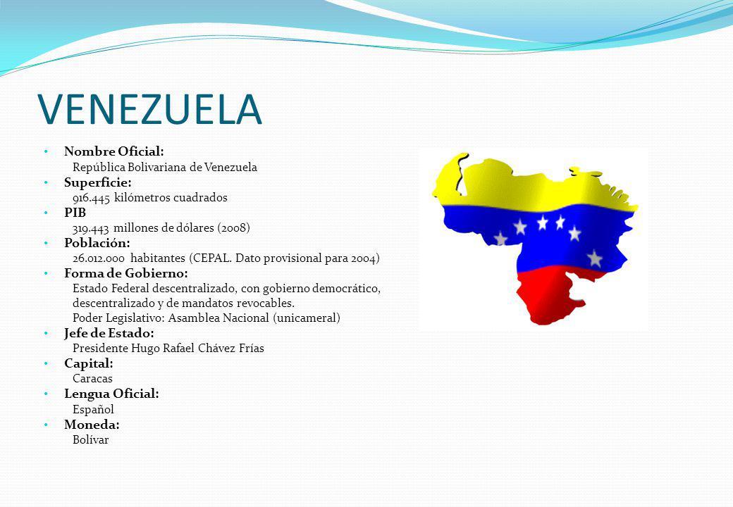 VENEZUELA Nombre Oficial: República Bolivariana de Venezuela Superficie: 916.445 kilómetros cuadrados PIB 319.443 millones de dólares (2008) Población