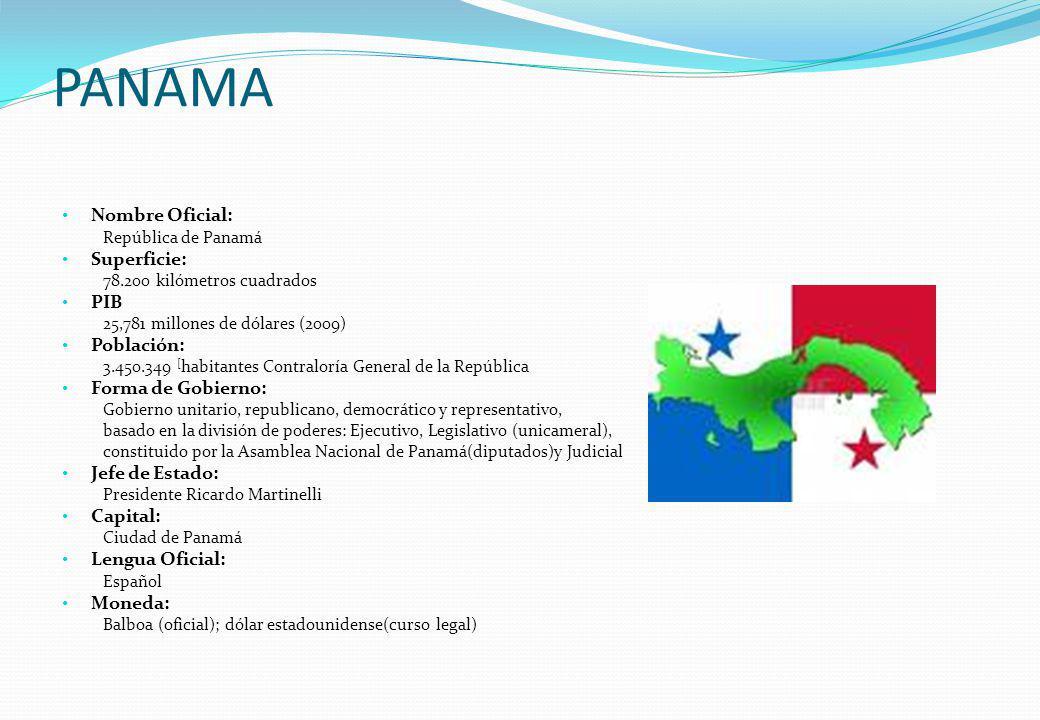 PANAMA Nombre Oficial: República de Panamá Superficie: 78.200 kilómetros cuadrados PIB 25,781 millones de dólares (2009) Población: 3.450.349 [ habita