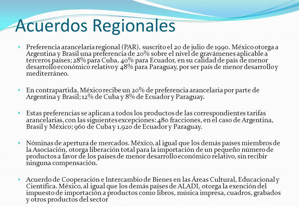 Acuerdos Regionales Preferencia arancelaria regional (PAR), suscrito el 20 de julio de 1990. México otorga a Argentina y Brasil una preferencia de 20%