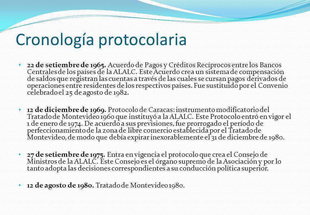 Cronología protocolaria 22 de setiembre de 1965. Acuerdo de Pagos y Créditos Recíprocos entre los Bancos Centrales de los países de la ALALC. Este Acu