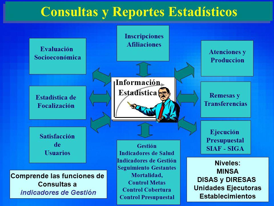 9 Supervisión Médica Electrónica Estadísticas de Rechazos Control Médico y de Salud Reclamos de Prestadores Protocolos Parámetros Topes de Atención Ta