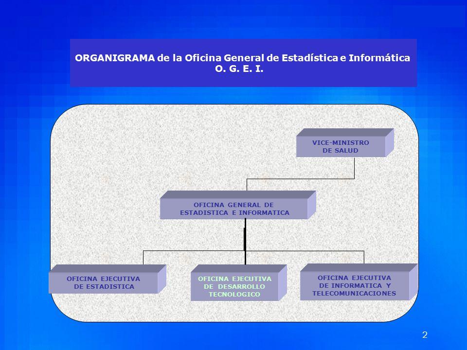 2 OFICINA EJECUTIVA DE INFORMATICA Y TELECOMUNICACIONES OFICINA EJECUTIVA DE ESTADISTICA OFICINA GENERAL DE ESTADISTICA E INFORMATICA VICE-MINISTRO DE SALUD OFICINA EJECUTIVA DE DESARROLLO TECNOLOGICO ORGANIGRAMA de la Oficina General de Estadística e Informática O.