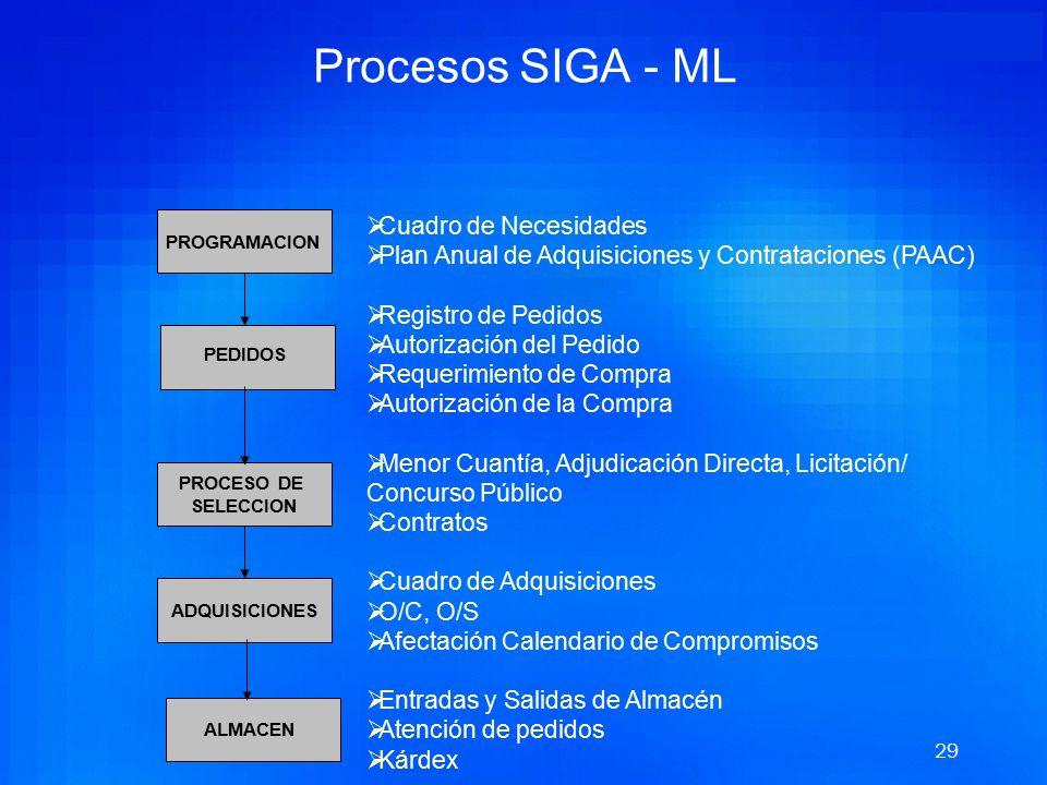28 Módulos de Gestión Administrativa Sistema Integrado de Administración Financiera del Sector Público (SIAF-SP) Módulo de Procesos Presupuestarios (M