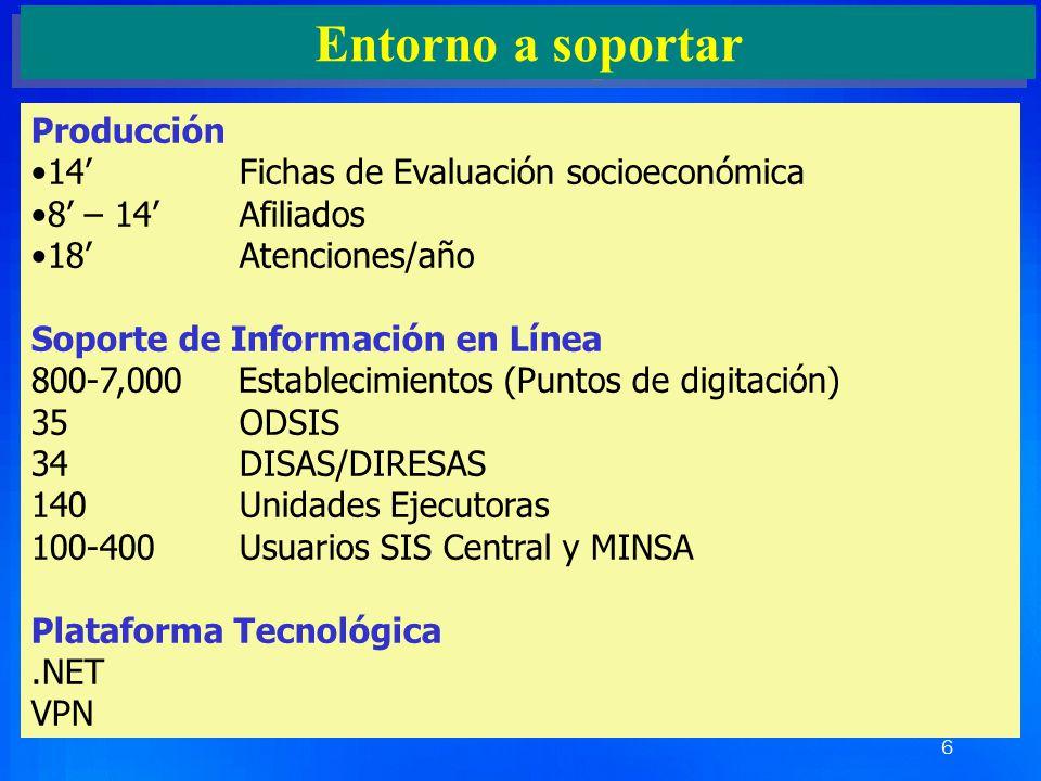 6 Entorno a soportar Producción 14 Fichas de Evaluación socioeconómica 8 – 14 Afiliados 18Atenciones/año Soporte de Información en Línea 800-7,000 Establecimientos (Puntos de digitación) 35 ODSIS 34 DISAS/DIRESAS 140Unidades Ejecutoras 100-400Usuarios SIS Central y MINSA Plataforma Tecnológica.NET VPN