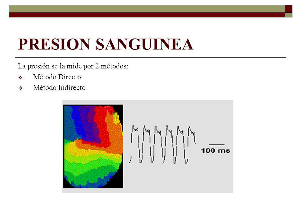 PRESION SANGUINEA La presión se la mide por 2 métodos: Método Directo Método Indirecto