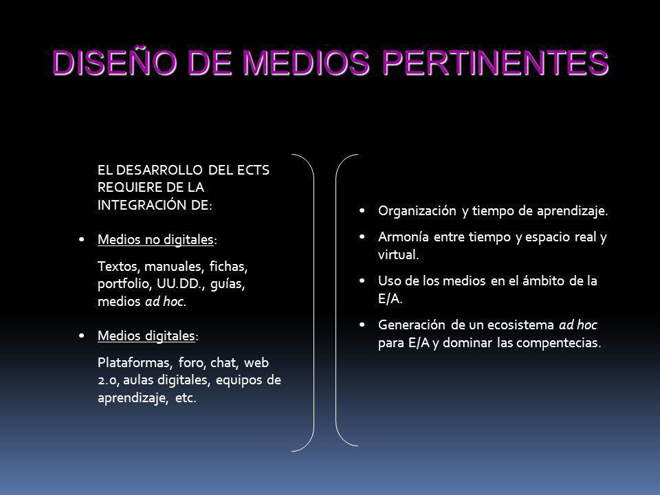 EL DESARROLLO DEL ECTS REQUIERE DE LA INTEGRACIÓN DE: Medios no digitales: Textos, manuales, fichas, portfolio, UU.DD., guías, medios ad hoc. Medios d