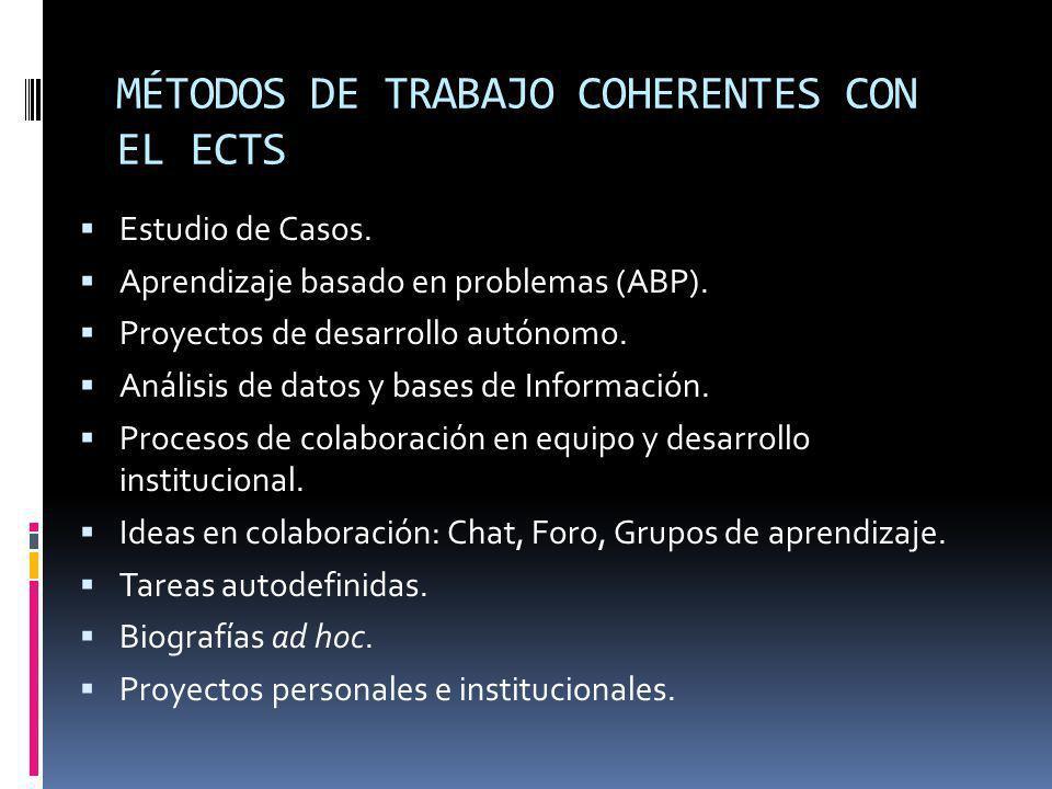 MÉTODOS DE TRABAJO COHERENTES CON EL ECTS Estudio de Casos. Aprendizaje basado en problemas (ABP). Proyectos de desarrollo autónomo. Análisis de datos