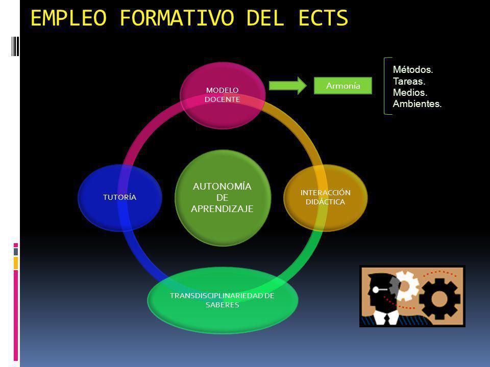 EMPLEO FORMATIVO DEL ECTS AUTONOMÍA DE APRENDIZAJE MODELO DOCENTE TUTORÍA TRANSDISCIPLINARIEDAD DE SABERES INTERACCIÓN DIDÁCTICA Armonía Métodos. Tare