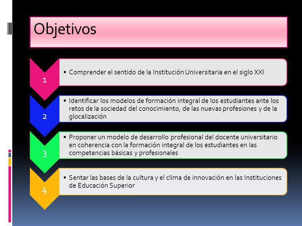Objetivos 1 Comprender el sentido de la Institución Universitaria en el siglo XXI 2 Identificar los modelos de formación integral de los estudiantes a