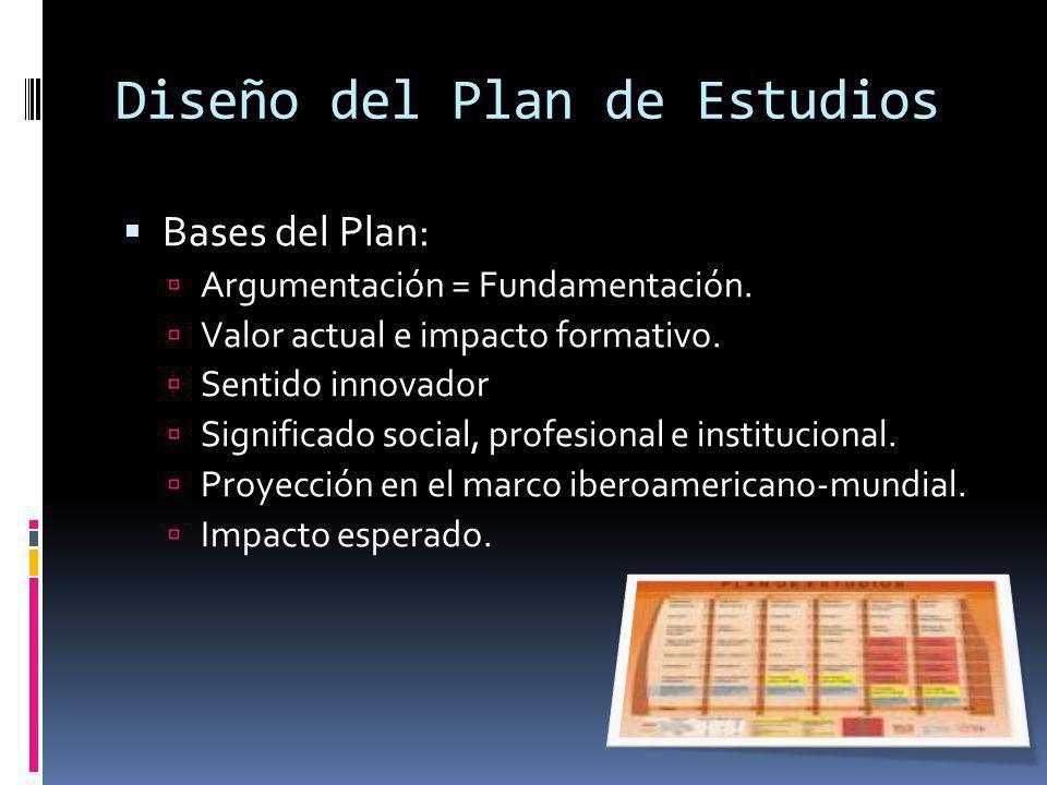 Diseño del Plan de Estudios Bases del Plan: Argumentación = Fundamentación. Valor actual e impacto formativo. Sentido innovador Significado social, pr