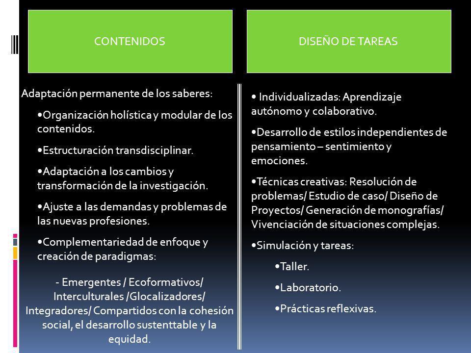 CONTENIDOSDISEÑO DE TAREAS Adaptación permanente de los saberes: Organización holística y modular de los contenidos. Estructuración transdisciplinar.