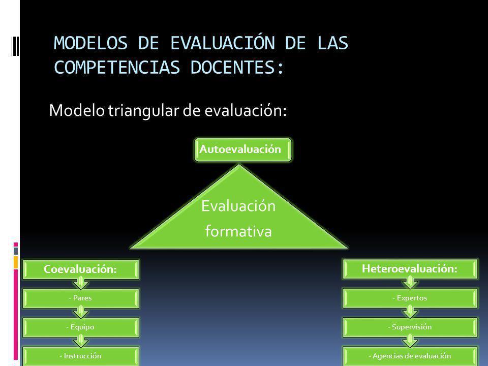 MODELOS DE EVALUACIÓN DE LAS COMPETENCIAS DOCENTES: Modelo triangular de evaluación : Evaluación formativa Autoevaluación - Instrucción - Equipo - Par