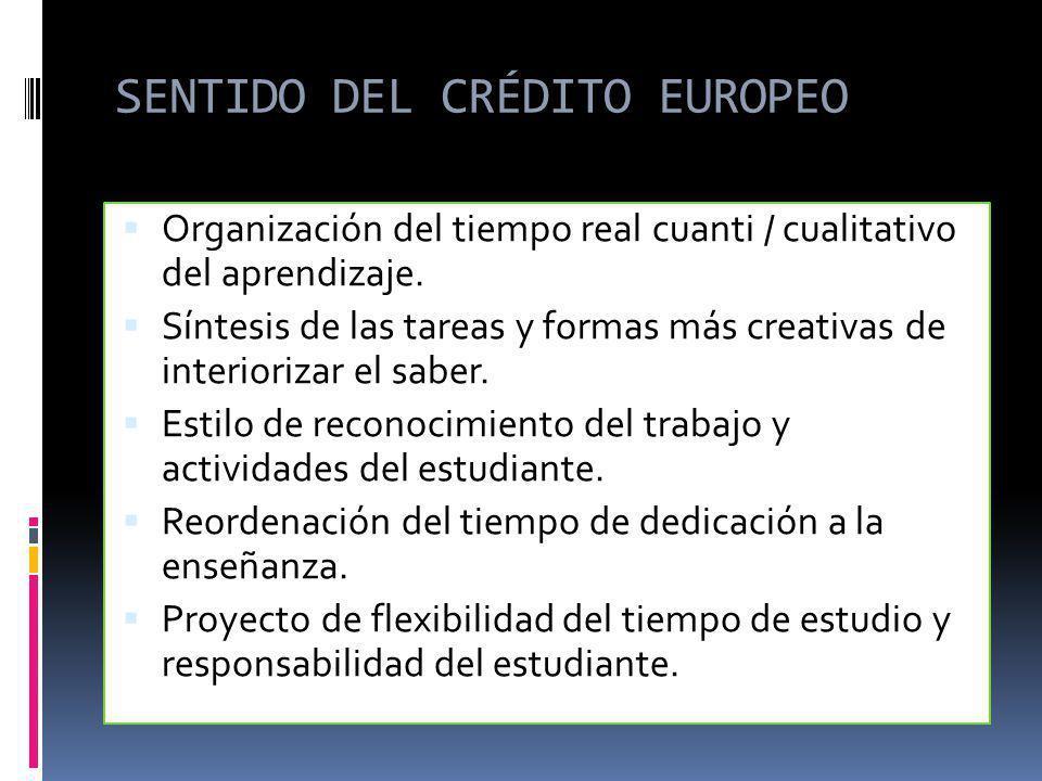 SENTIDO DEL CRÉDITO EUROPEO Organización del tiempo real cuanti / cualitativo del aprendizaje. Síntesis de las tareas y formas más creativas de interi