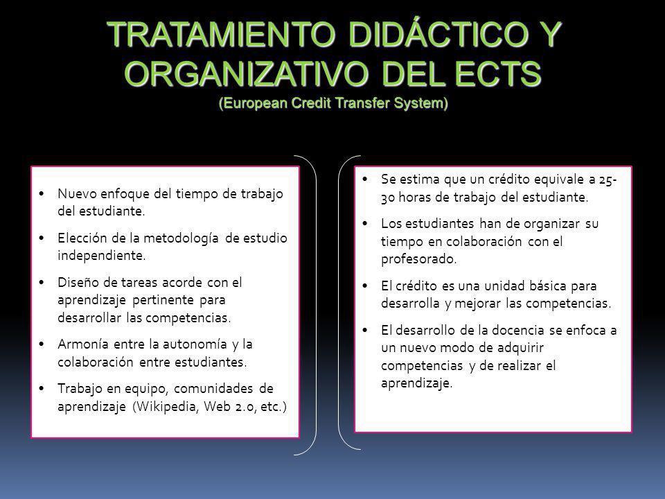 EL DESARROLLO DEL ECTS REQUIERE DE LA INTEGRACIÓN DE: Medios no digitales: Textos, manuales, fichas, portfolio, UU.DD., guías, medios ad hoc.