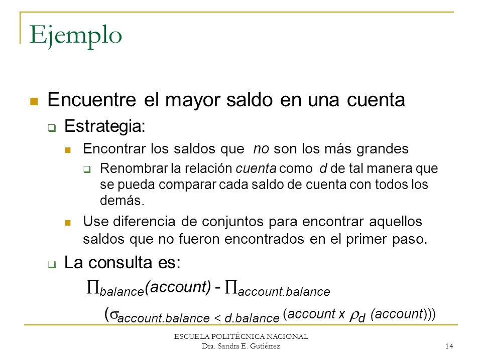 ESCUELA POLITÉCNICA NACIONAL Dra. Sandra E. Gutiérrez 14 Ejemplo Encuentre el mayor saldo en una cuenta Estrategia: Encontrar los saldos que no son lo