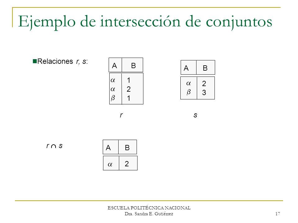 ESCUELA POLITÉCNICA NACIONAL Dra. Sandra E. Gutiérrez 17 Ejemplo de intersección de conjuntos A B 121121 A B 2323 rs A B 2 n Relaciones r, s: r s