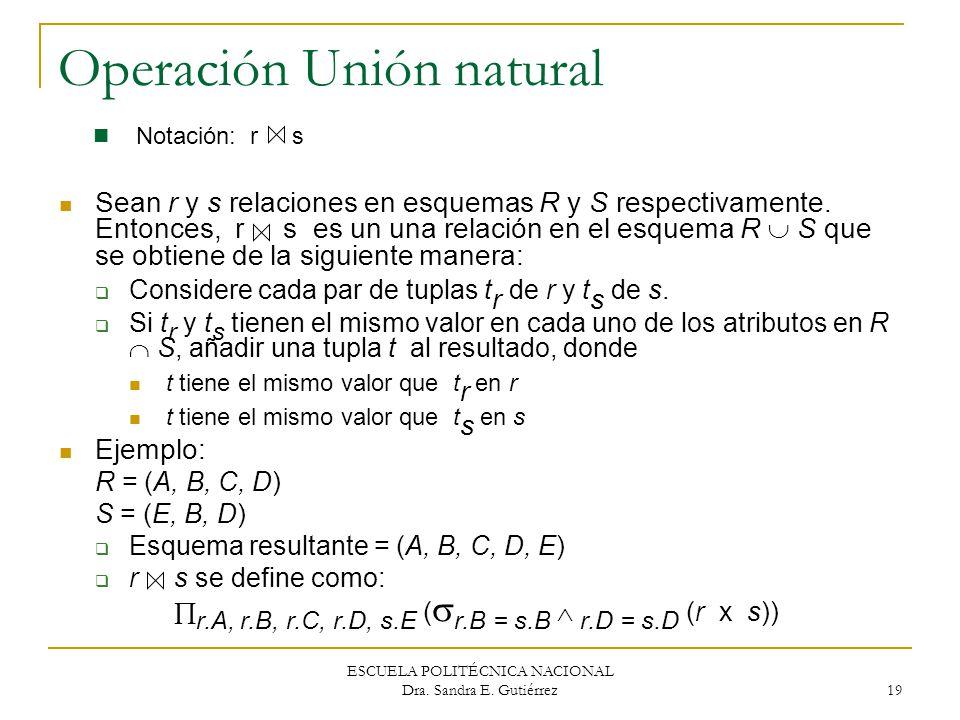 ESCUELA POLITÉCNICA NACIONAL Dra. Sandra E. Gutiérrez 19 Operación Unión natural Sean r y s relaciones en esquemas R y S respectivamente. Entonces, r
