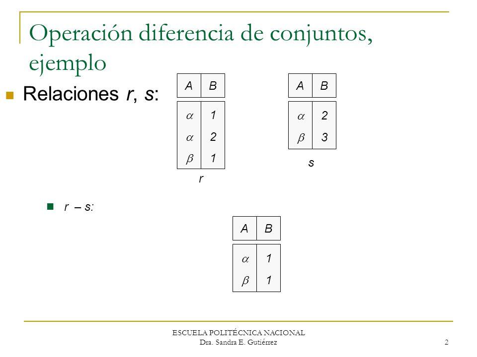 ESCUELA POLITÉCNICA NACIONAL Dra. Sandra E. Gutiérrez 2 Operación diferencia de conjuntos, ejemplo AB 121121 AB 2323 r s AB 1111 Relaciones r, s: r –