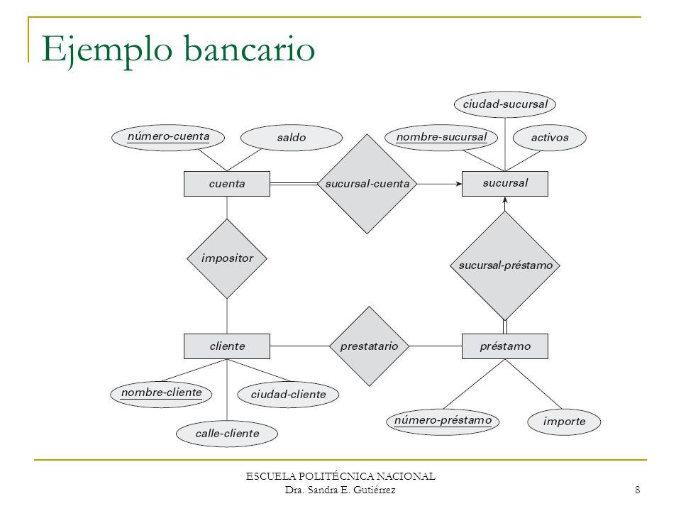 ESCUELA POLITÉCNICA NACIONAL Dra. Sandra E. Gutiérrez 8 Ejemplo bancario