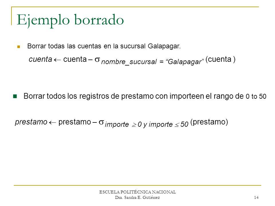 ESCUELA POLITÉCNICA NACIONAL Dra. Sandra E. Gutiérrez 14 Ejemplo borrado Borrar todas las cuentas en la sucursal Galapagar. Borrar todos los registros